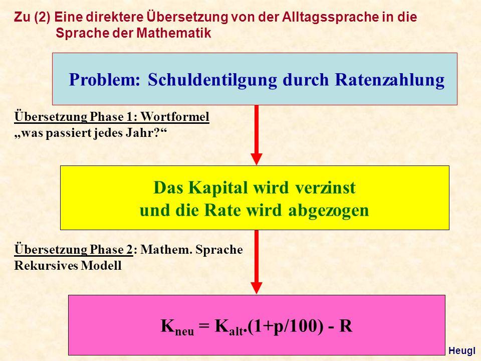 Übersetzung Phase 1: Wortformel was passiert jedes Jahr? Das Kapital wird verzinst und die Rate wird abgezogen K neu = K alt.(1+p/100) - R Übersetzung
