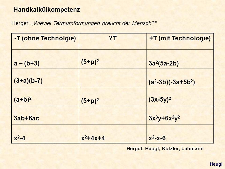 -T (ohne Technolgie)?T+T (mit Technologie) a – (b+3) (5+p) 2 3a 2 (5a-2b) (3+a)(b-7) (a 2 -3b)(-3a+5b 2 ) (a+b) 2 (5+p) 2 (3x-5y) 2 3ab+6ac3x 3 y+6x 2 y 2 x 2 -4x 2 +4x+4x 2 -x-6 Handkalkülkompetenz Herget: Wieviel Termumformungen braucht der Mensch.