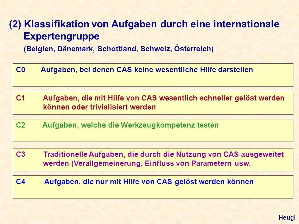 (2) Klassifikation von Aufgaben durch eine internationale Expertengruppe (Belgien, Dänemark, Schottland, Schweiz, Österreich) C0Aufgaben, bei denen CAS keine wesentliche Hilfe darstellen C1Aufgaben, die mit Hilfe von CAS wesentlich schneller gelöst werden können oder trivialisiert werden C2Aufgaben, welche die Werkzeugkompetenz testen C3Traditionelle Aufgaben, die durch die Nutzung von CAS ausgeweitet werden (Verallgemeinerung, Einfluss von Parametern usw.