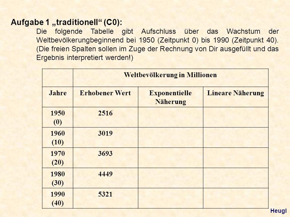 Aufgabe 1 traditionell (C0): Die folgende Tabelle gibt Aufschluss über das Wachstum der Weltbevölkerungbeginnend bei 1950 (Zeitpunkt 0) bis 1990 (Zeit