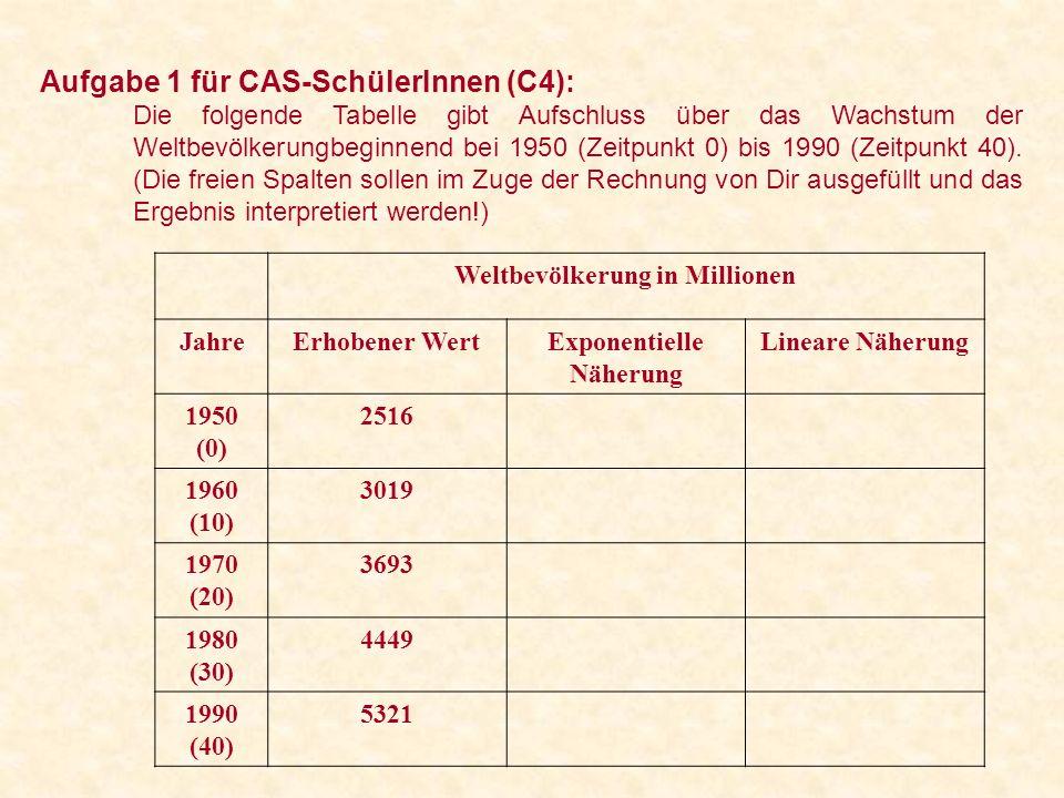 Aufgabe 1 für CAS-SchülerInnen (C4): Die folgende Tabelle gibt Aufschluss über das Wachstum der Weltbevölkerungbeginnend bei 1950 (Zeitpunkt 0) bis 1990 (Zeitpunkt 40).