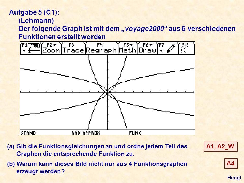 Aufgabe 5 (C1): (Lehmann) Der folgende Graph ist mit dem voyage2000 aus 6 verschiedenen Funktionen erstellt worden (a)Gib die Funktionsgleichungen an und ordne jedem Teil des Graphen die entsprechende Funktion zu.