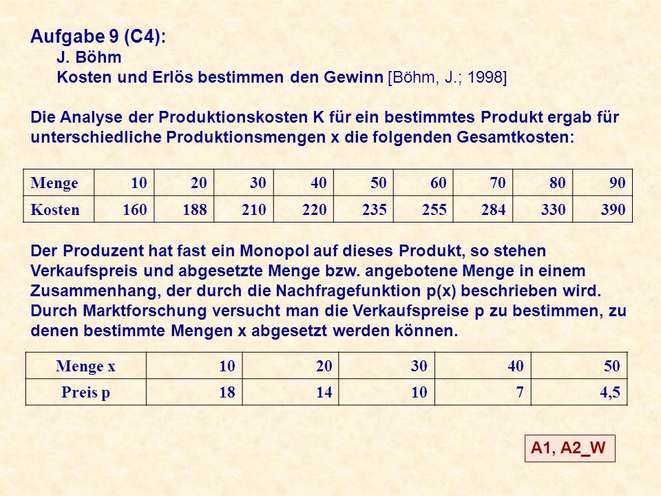 Aufgabe 9 (C4): J. Böhm Kosten und Erlös bestimmen den Gewinn [Böhm, J.; 1998] Die Analyse der Produktionskosten K für ein bestimmtes Produkt ergab fü