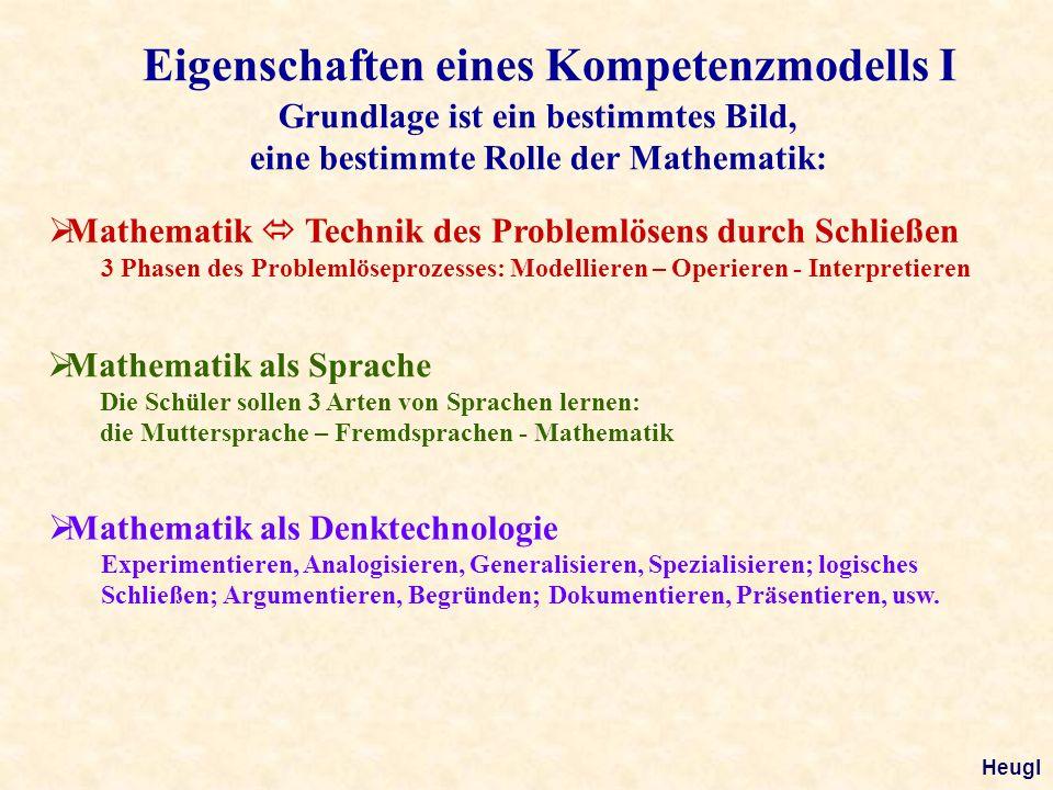 Eigenschaften eines Kompetenzmodells I Grundlage ist ein bestimmtes Bild, eine bestimmte Rolle der Mathematik: Mathematik Technik des Problemlösens du