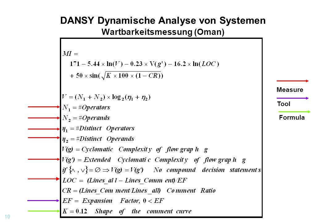 10 DANSY Dynamische Analyse von Systemen Wartbarkeitsmessung (Oman) Measure Tool Formula