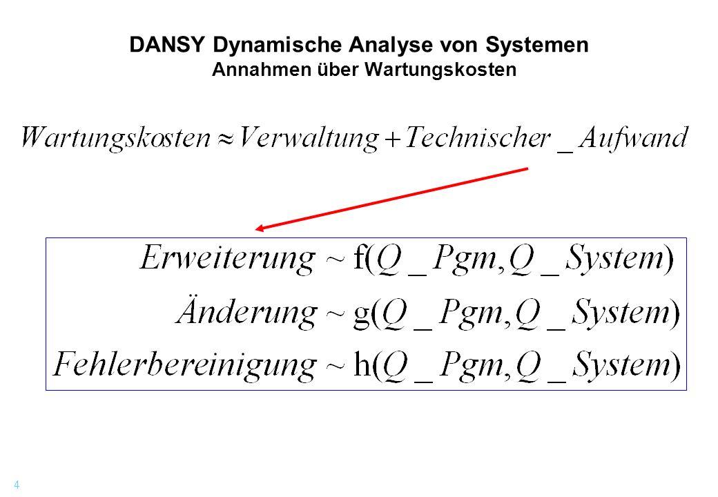 4 DANSY Dynamische Analyse von Systemen Annahmen über Wartungskosten