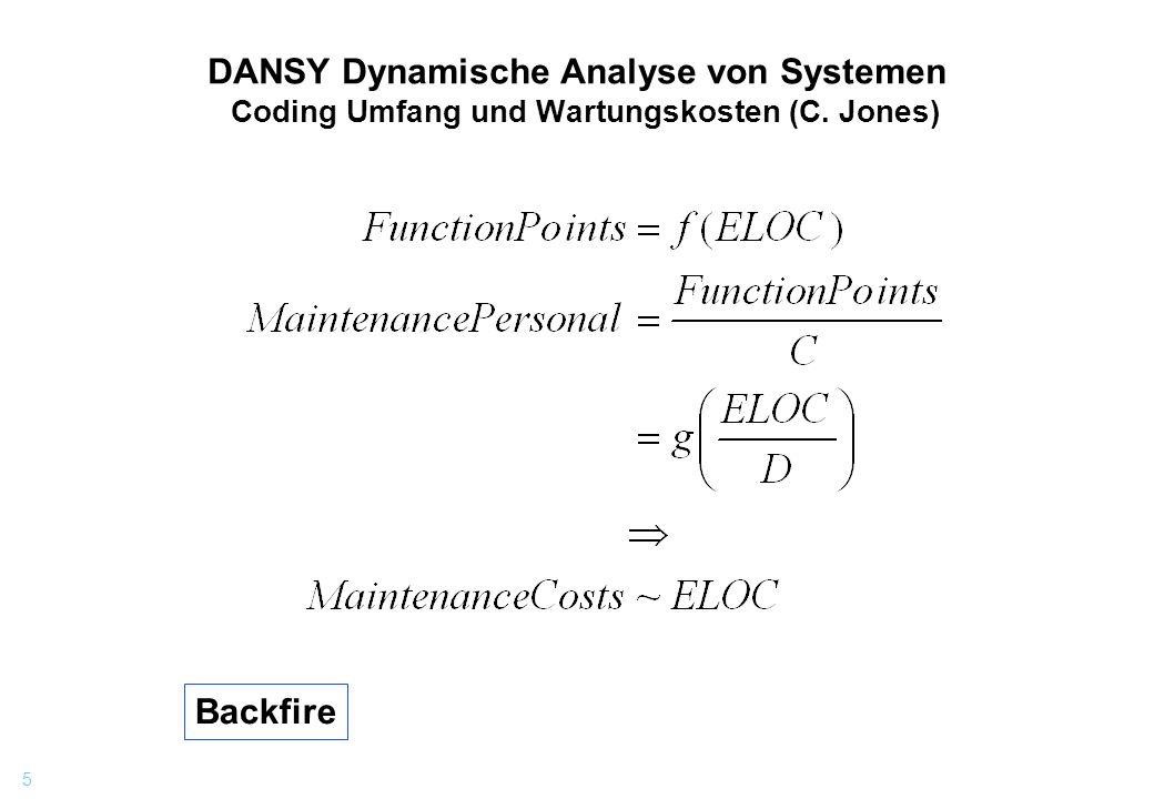5 DANSY Dynamische Analyse von Systemen Coding Umfang und Wartungskosten (C. Jones) Backfire