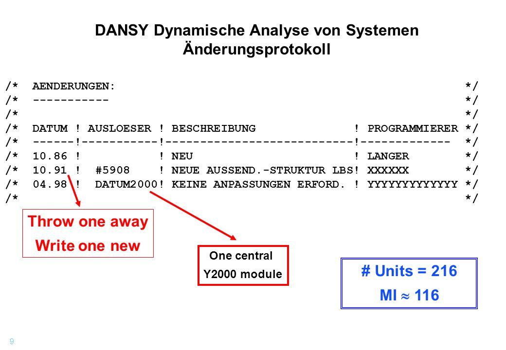 9 DANSY Dynamische Analyse von Systemen Änderungsprotokoll /* AENDERUNGEN: */ /* ----------- */ /* */ /* DATUM ! AUSLOESER ! BESCHREIBUNG ! PROGRAMMIE