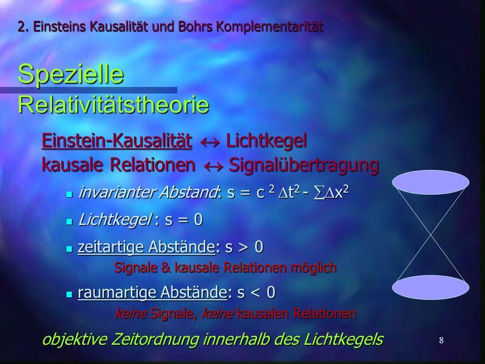 39 Quantenoptik: Experimente Quantenoptik: Experimente Komplementarität & Welle-Teilchen-Dualismus –Quantenoptik im Teilchenbild (Realismus) kausale Paradoxien kausale Paradoxien –Regularitätsauffassung der Kausalität (Instrumentalismus) kausale Lücken kausale Lücken –Komplementarität stützt kausalen Pluralismus n nicht nur für verschiedene Theorien (P.Weingartner) n sondern für ein-und-das-selbe Experiment –Kausalität ist anthropozentrisch n eindeutige Kausalität ging der Physik verloren n Entanthropomorphisierung des physikalischen Wissenshat ihren Preis begriffliche Uneinheitlichkeit 5.