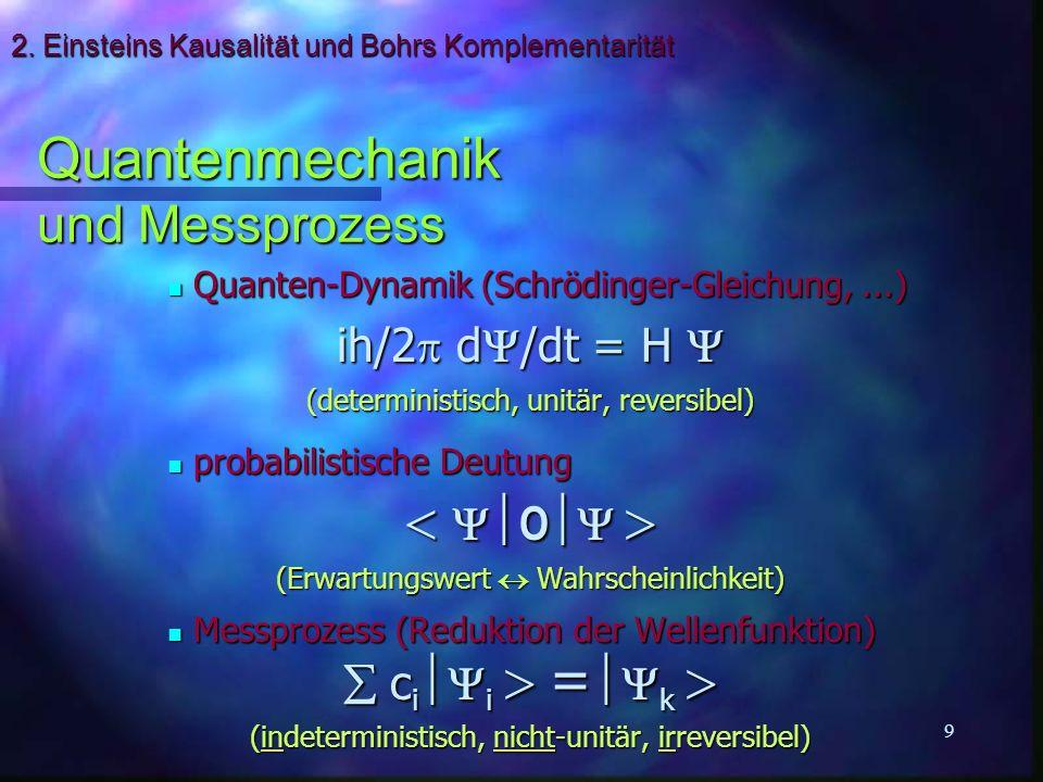 20 Quanten-Radierer n addiere Gerät zur Präparation & Messung einer Superposition von 1 und 2 n addiere Gerät zur Präparation & Messung einer Superposition von 1 und 2 f = ½ [ 1 (c 1 1 + c 2 2 ) + 2 (d 1 1 + d 2 2 )] f = ½ [ 1 (c 1 1 + c 2 2 ) + 2 (d 1 1 + d 2 2 )] Interferenz Interferenz ist wieder da .