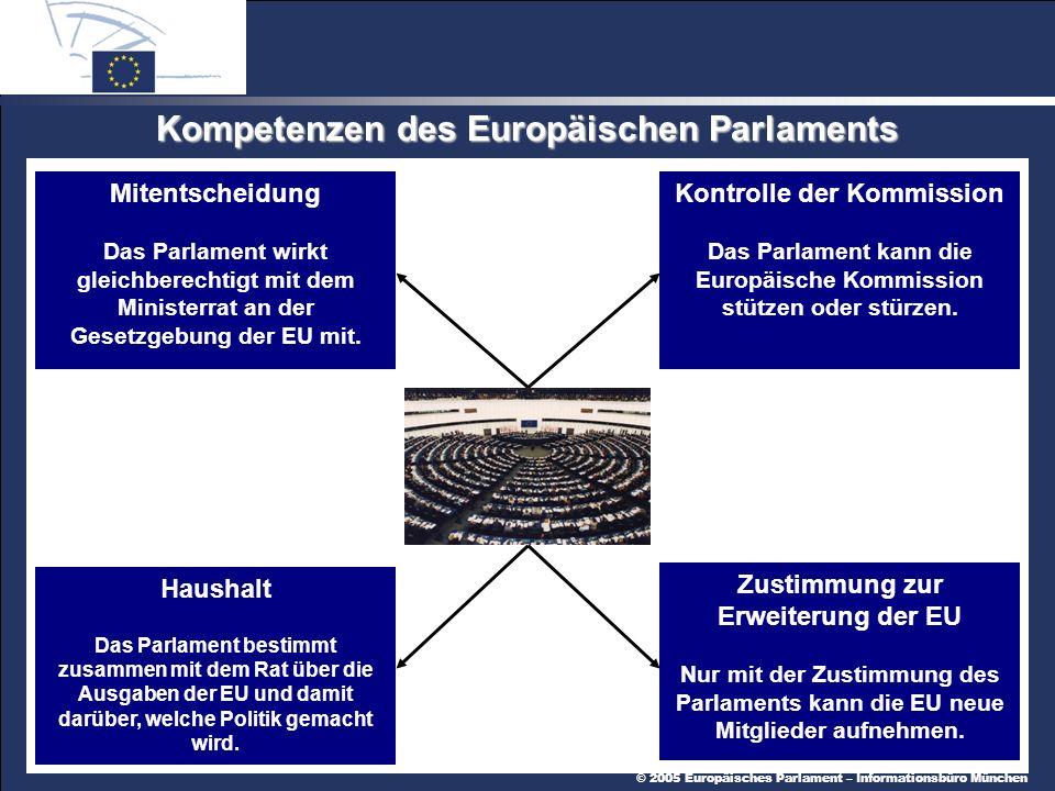 © 2005 Europäisches Parlament – Informationsbüro München Kompetenzen des Europäischen Parlaments Haushalt Das Parlament bestimmt zusammen mit dem Rat über die Ausgaben der EU und damit darüber, welche Politik gemacht wird.