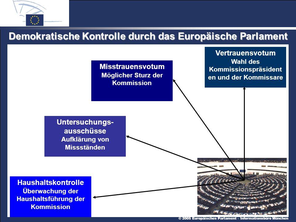 © 2005 Europäisches Parlament – Informationsbüro München Demokratische Kontrolle durch das Europäische Parlament Vertrauensvotum Wahl des Kommissionspräsident en und der Kommissare Haushaltskontrolle Überwachung der Haushaltsführung der Kommission Untersuchungs- ausschüsse Aufklärung von Missständen Misstrauensvotum Möglicher Sturz der Kommission