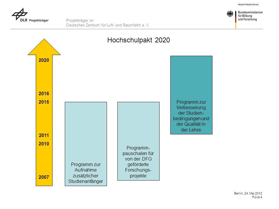 Projektträger im Deutschen Zentrum für Luft- und Raumfahrt e. V. Berlin, 24. Mai 2012 Folie 4 Hochschulpakt 2020 Programm zur Aufnahme zusätzlicher St
