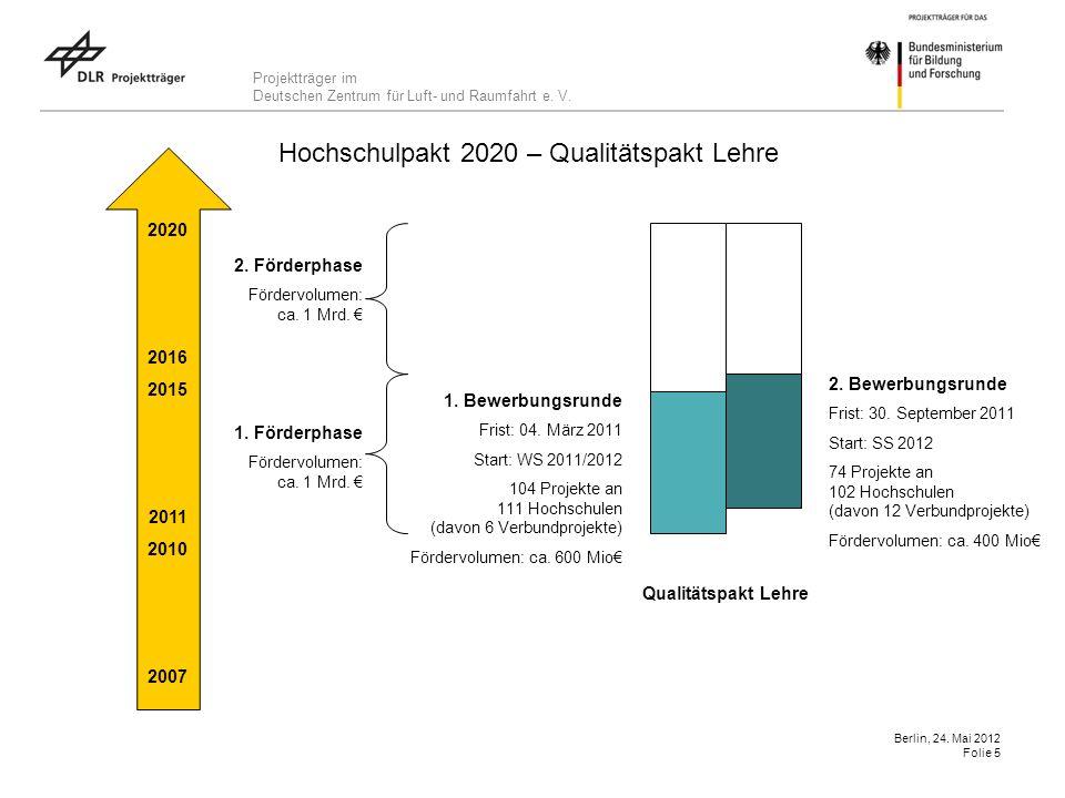 Projektträger im Deutschen Zentrum für Luft- und Raumfahrt e. V. Berlin, 24. Mai 2012 Folie 5 Hochschulpakt 2020 – Qualitätspakt Lehre 2020 2016 2015