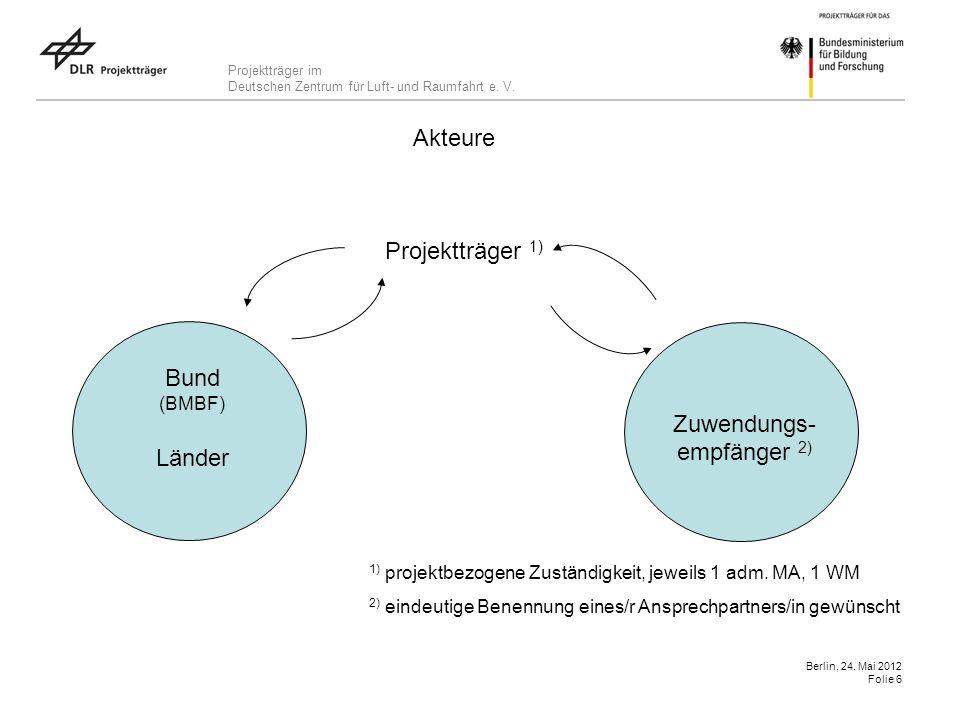 Projektträger im Deutschen Zentrum für Luft- und Raumfahrt e. V. Berlin, 24. Mai 2012 Folie 6 Akteure Bund (BMBF) Länder Projektträger 1) Zuwendungs-