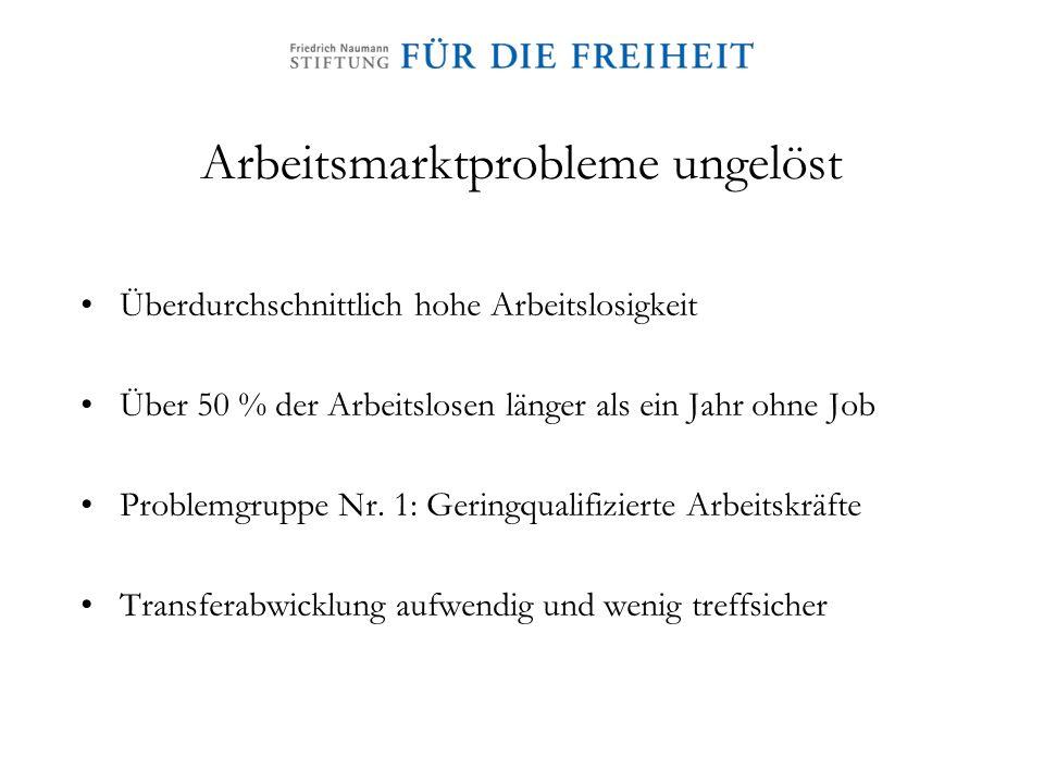 Arbeitsmarktprobleme ungelöst Überdurchschnittlich hohe Arbeitslosigkeit Über 50 % der Arbeitslosen länger als ein Jahr ohne Job Problemgruppe Nr. 1: