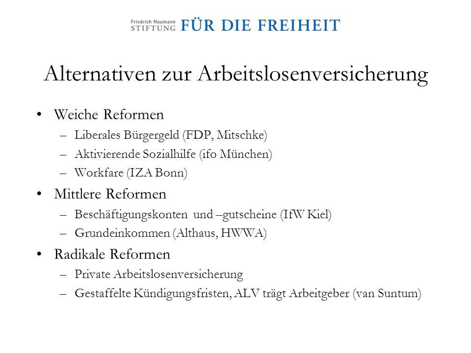 Alternativen zur Arbeitslosenversicherung Weiche Reformen –Liberales Bürgergeld (FDP, Mitschke) –Aktivierende Sozialhilfe (ifo München) –Workfare (IZA