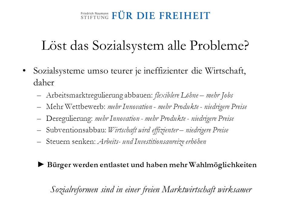 Löst das Sozialsystem alle Probleme? Sozialsysteme umso teurer je ineffizienter die Wirtschaft, daher –Arbeitsmarktregulierung abbauen: flexiblere Löh