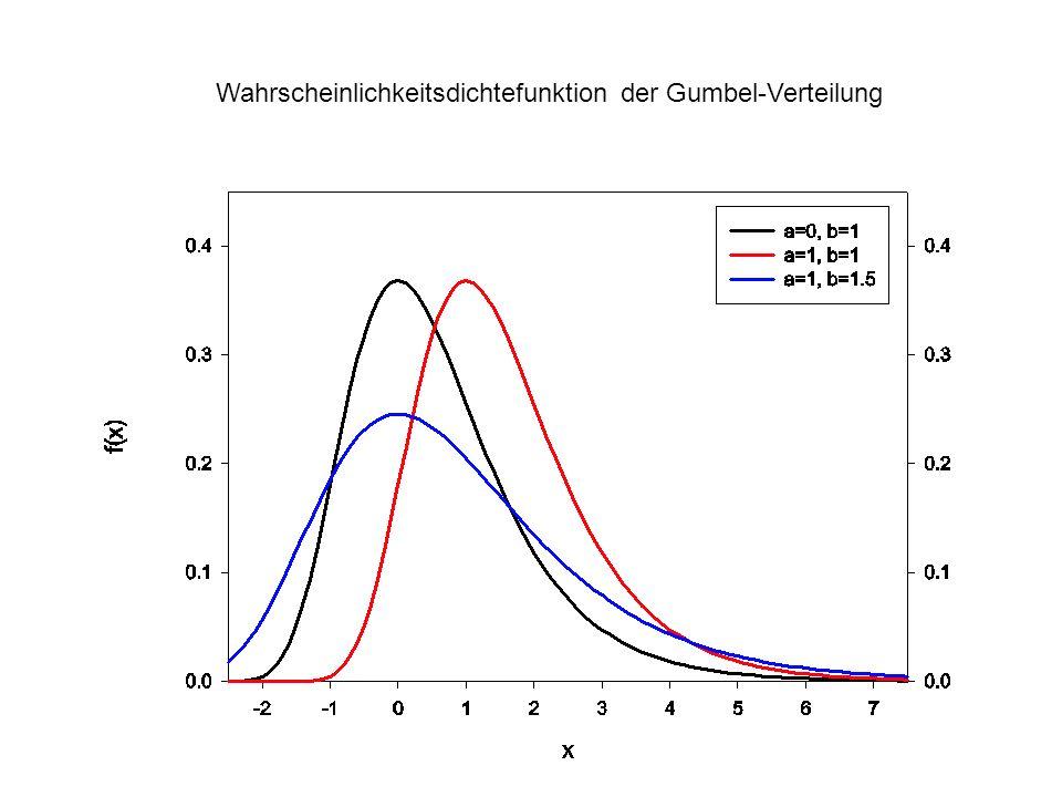 Wahrscheinlichkeitsdichtefunktion der Gumbel-Verteilung