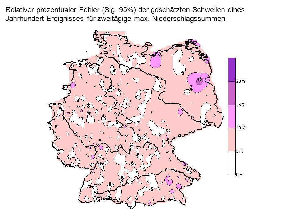 Relativer prozentualer Fehler (Sig. 95%) der geschätzten Schwellen eines Jahrhundert-Ereignisses für zweitägige max. Niederschlagssummen