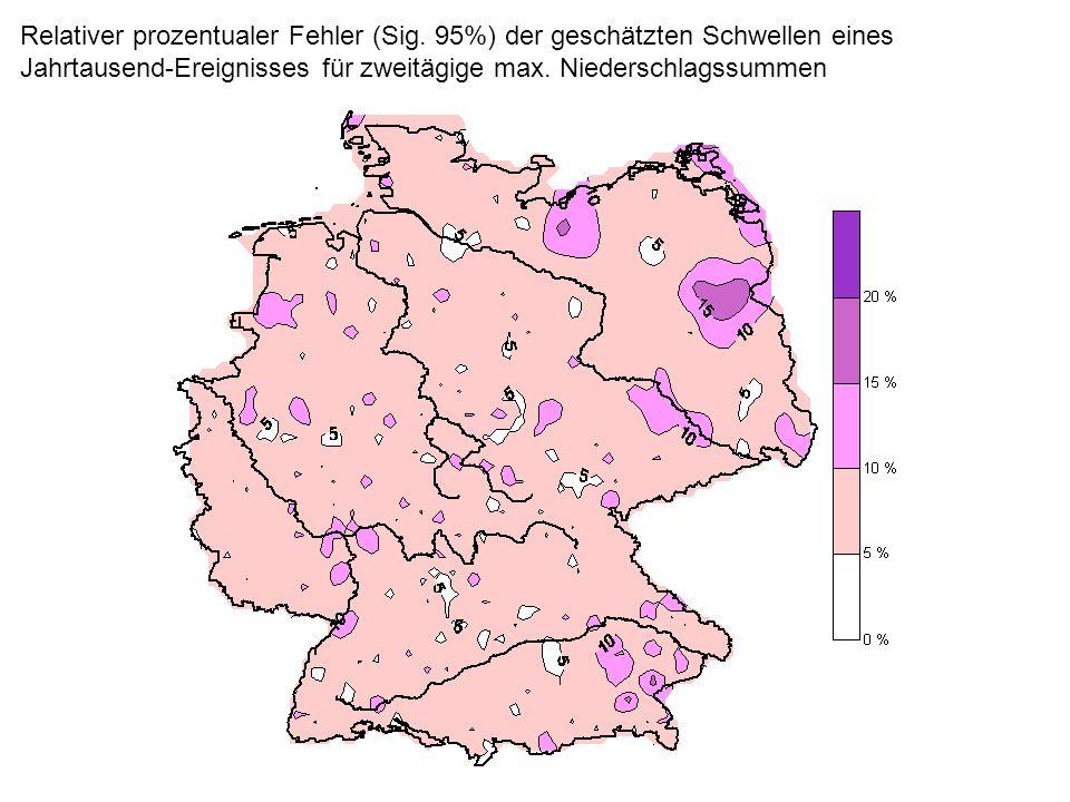 Relativer prozentualer Fehler (Sig. 95%) der geschätzten Schwellen eines Jahrtausend-Ereignisses für zweitägige max. Niederschlagssummen