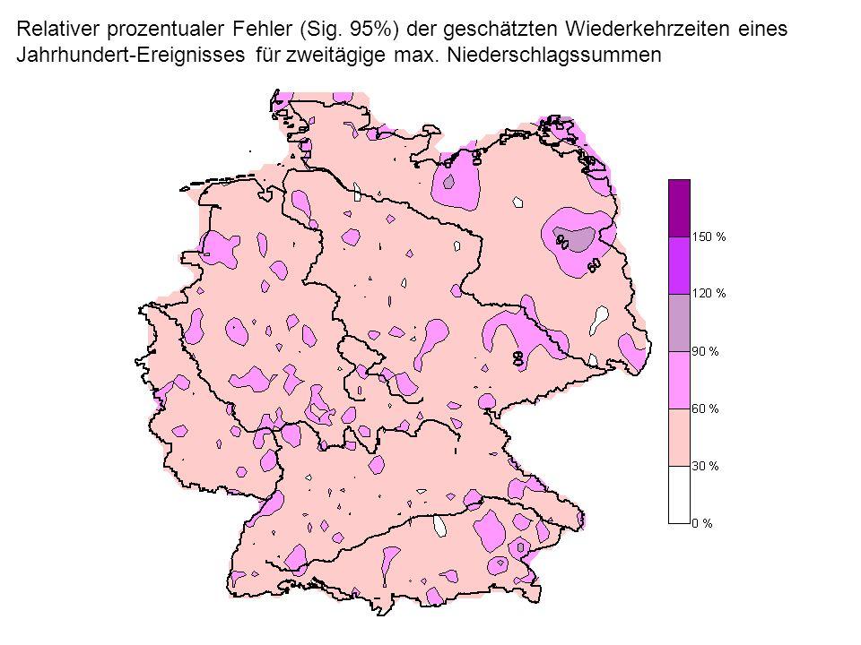 Relativer prozentualer Fehler (Sig. 95%) der geschätzten Wiederkehrzeiten eines Jahrhundert-Ereignisses für zweitägige max. Niederschlagssummen