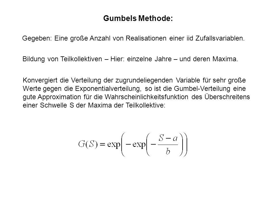 Gumbels Methode: Gegeben: Eine große Anzahl von Realisationen einer iid Zufallsvariablen. Bildung von Teilkollektiven – Hier: einzelne Jahre – und der