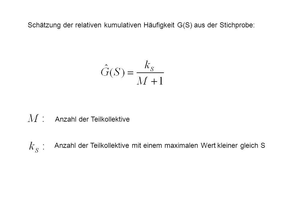 Schätzung der relativen kumulativen Häufigkeit G(S) aus der Stichprobe: Anzahl der Teilkollektive mit einem maximalen Wert kleiner gleich S Anzahl der
