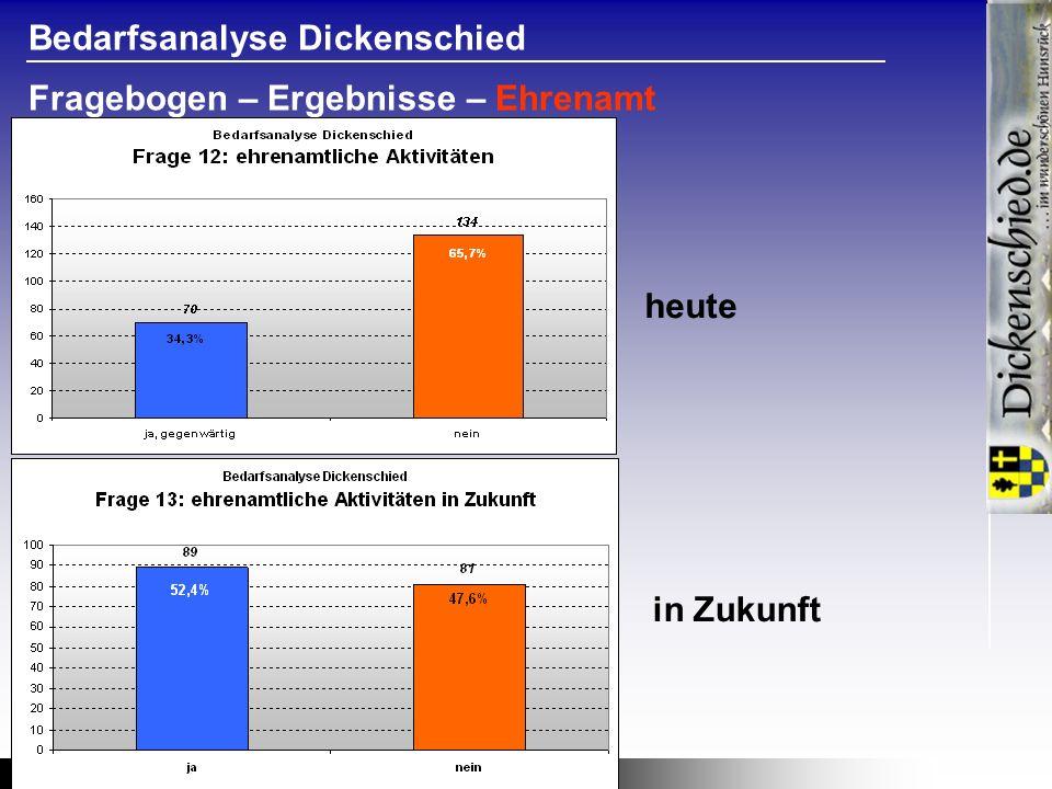 Bedarfsanalyse Dickenschied Fragebogen – Ergebnisse – Ehrenamt heute in Zukunft