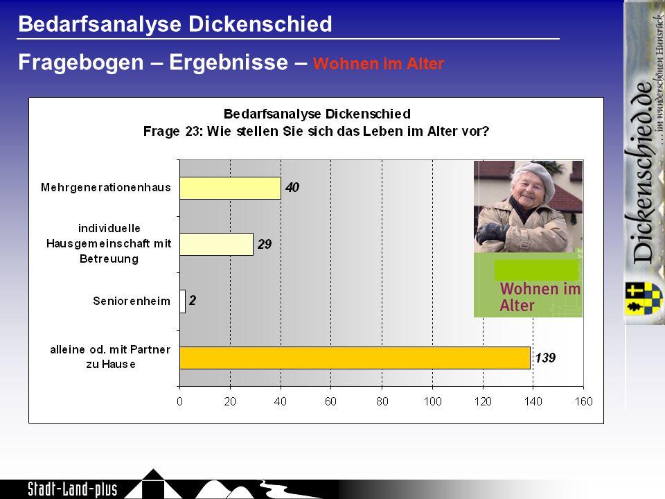 Bedarfsanalyse Dickenschied Fragebogen – Ergebnisse – Wohnen im Alter