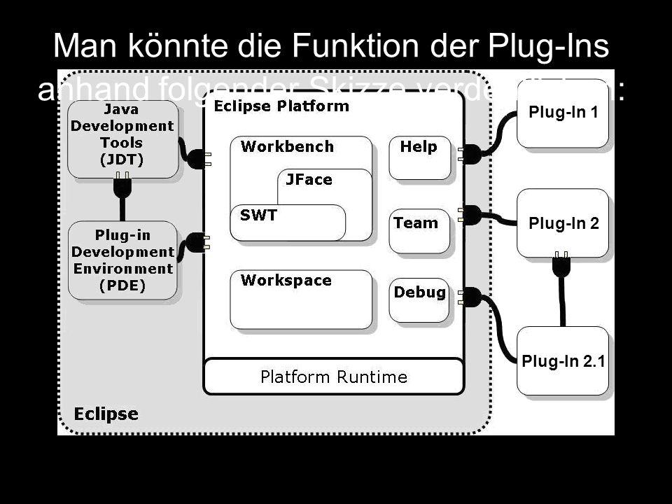Vor- und Nachteile von Eclipse Vorteile: Eclipse ist durch das Update- -Management einfach erweiterbar Es wird ein breites Spektrum an -Funktionalitäten geboten Es werden mehrere -Programmiersprachen unterstützt -(Plug-Ins)