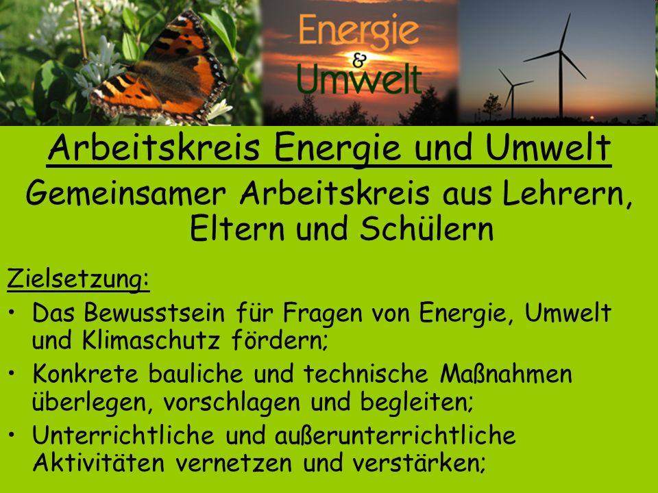 Arbeitskreis Energie und Umwelt Gemeinsamer Arbeitskreis aus Lehrern, Eltern und Schülern Zielsetzung: Das Bewusstsein für Fragen von Energie, Umwelt