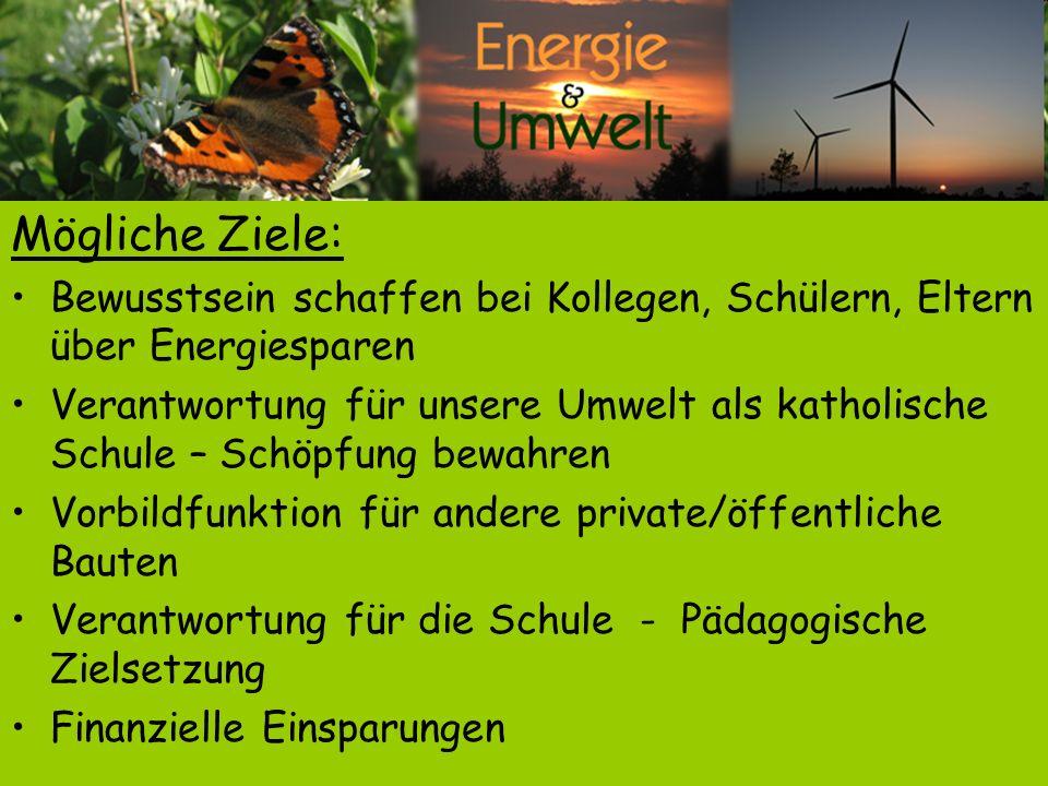 Mögliche Ziele: Bewusstsein schaffen bei Kollegen, Schülern, Eltern über Energiesparen Verantwortung für unsere Umwelt als katholische Schule – Schöpf