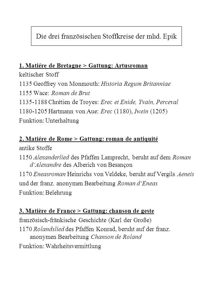 Die drei französischen Stoffkreise der mhd. Epik 1. Matiére de Bretagne > Gattung: Artusroman keltischer Stoff 1135 Geoffrey von Monmouth: Historia Re