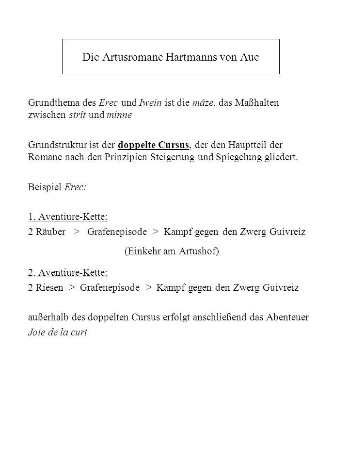 Die Artusromane Hartmanns von Aue Grundthema des Erec und Iwein ist die mâze, das Maßhalten zwischen strît und minne Grundstruktur ist der doppelte Cu