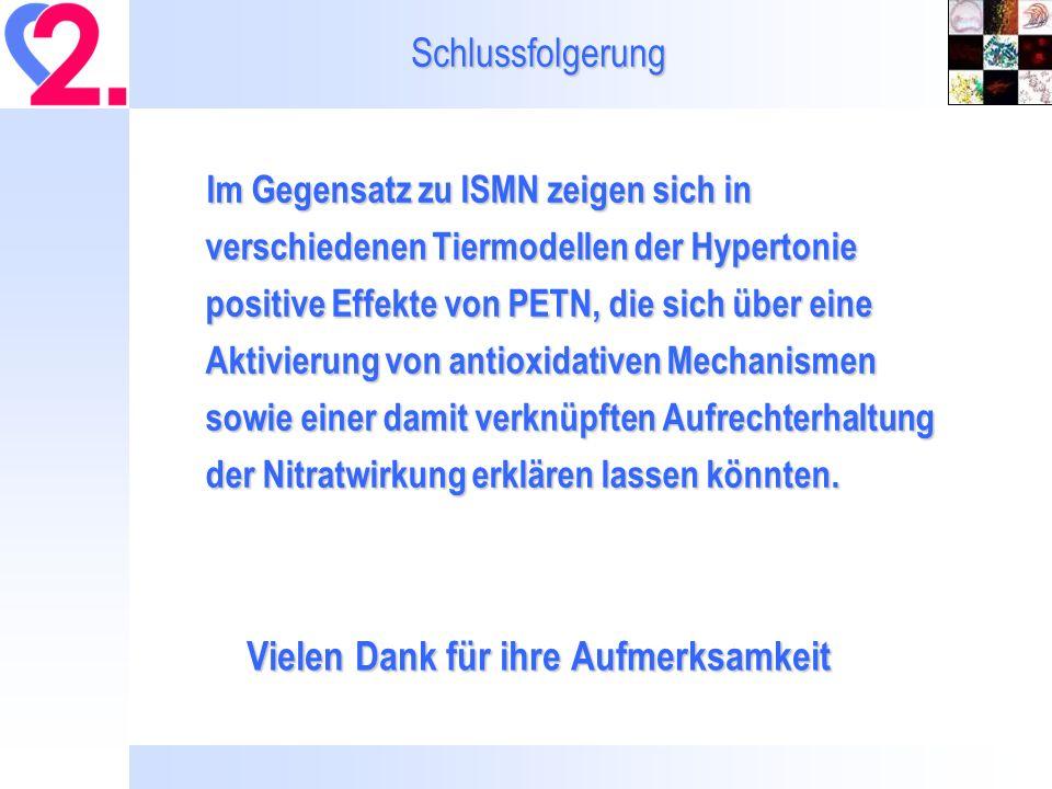 Schlussfolgerung Im Gegensatz zu ISMN zeigen sich in verschiedenen Tiermodellen der Hypertonie positive Effekte von PETN, die sich über eine Aktivieru