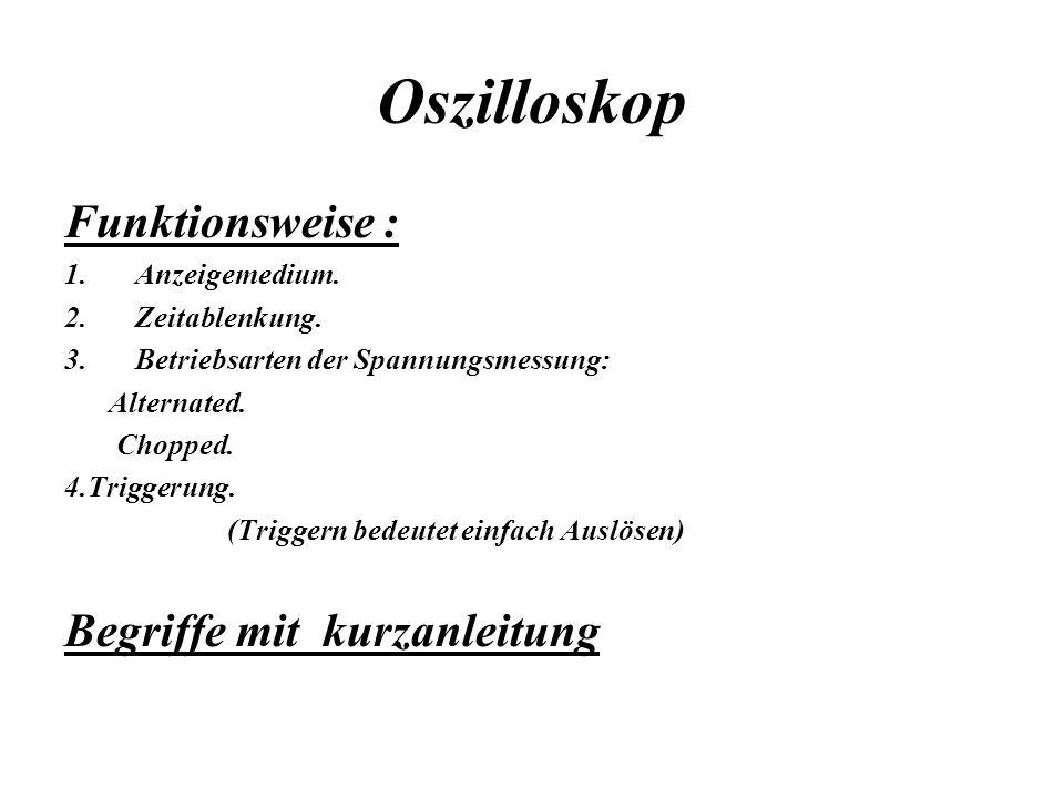 Oszilloskop Funktionsweise : 1.Anzeigemedium. 2.Zeitablenkung. 3.Betriebsarten der Spannungsmessung: Alternated. Chopped. 4.Triggerung. (Triggern bede