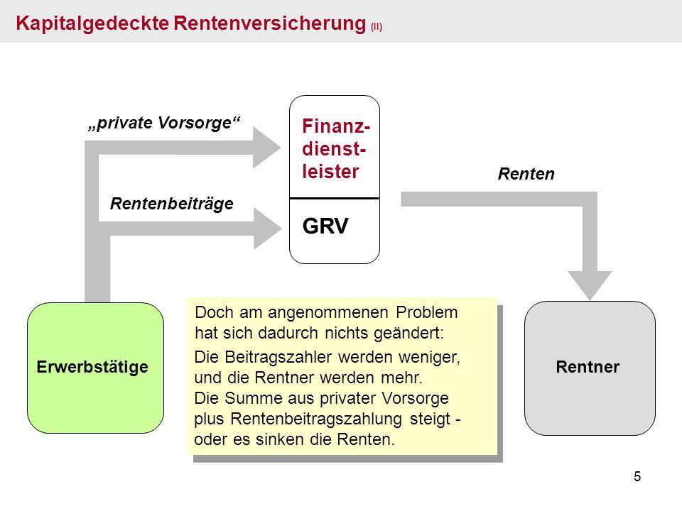 6 Rentenbeiträge private Vorsorge GRV Finanz- dienst- leister Kapitalgedeckte Rentenversicherung (II) Rentner Es kommen jedoch neue Probleme hinzu: Bei den Finanzdienstleistern entstehen durch Provisionen und Verwaltungsgebühren Kosten von 10 bis 20 Prozent .