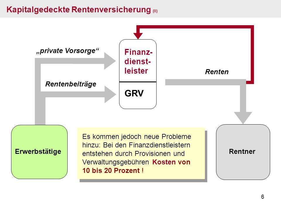 6 Rentenbeiträge private Vorsorge GRV Finanz- dienst- leister Kapitalgedeckte Rentenversicherung (II) Rentner Es kommen jedoch neue Probleme hinzu: Be