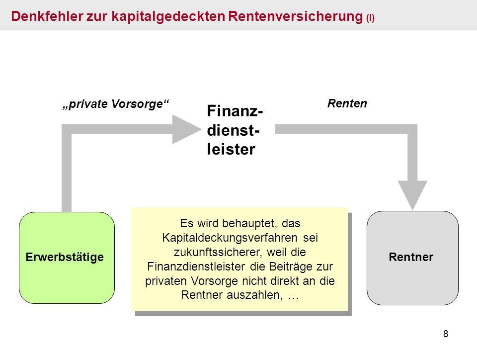 8 Finanz- dienst- leister private Vorsorge Renten Denkfehler zur kapitalgedeckten Rentenversicherung (I) Erwerbstätige Es wird behauptet, das Kapitald