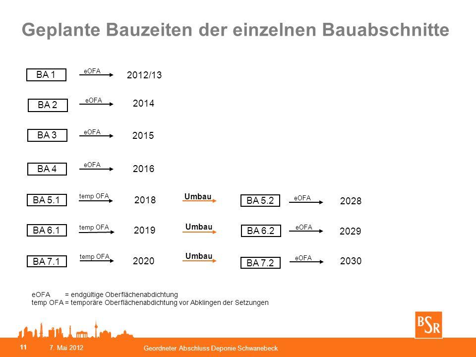 Geplante Bauzeiten der einzelnen Bauabschnitte 2028 BA 1 BA 2 BA 3 BA 4 BA 5.1 BA 6.1 BA 7.1 2012/13 2014 2015 2016 2018 2019 eOFA temp OFA Umbau BA 5