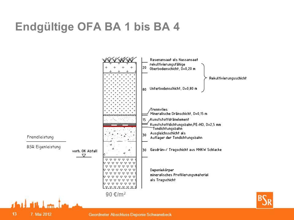 Endgültige OFA BA 1 bis BA 4 90 /m 2 BSR Eigenleistung Fremdleistung 13 7. Mai 2012 Geordneter Abschluss Deponie Schwanebeck