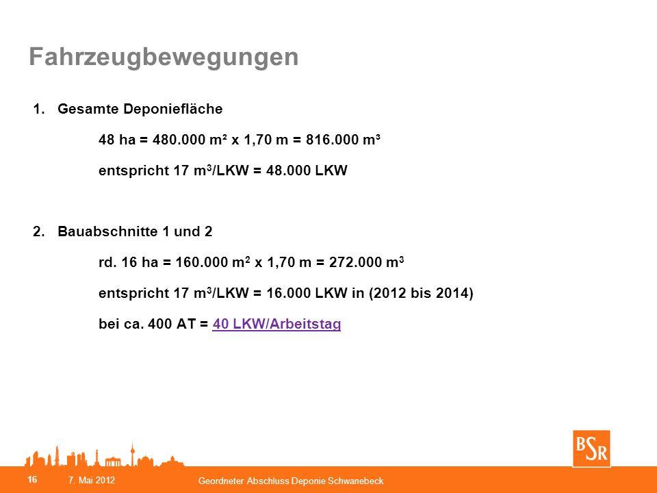 Fahrzeugbewegungen 1. Gesamte Deponiefläche 48 ha = 480.000 m² x 1,70 m = 816.000 m³ entspricht 17 m 3 /LKW = 48.000 LKW 2. Bauabschnitte 1 und 2 rd.
