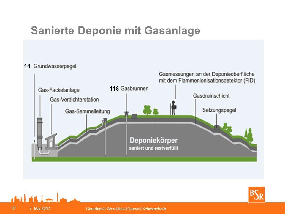 Sanierte Deponie mit Gasanlage 14 118 17 7. Mai 2012 Geordneter Abschluss Deponie Schwanebeck