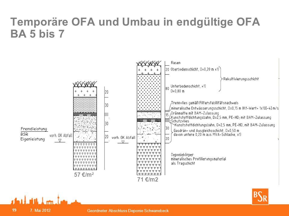 Temporäre OFA und Umbau in endgültige OFA BA 5 bis 7 57 /m 2 71 /m2 Fremdleistung BSR Eigenleistung 19 7. Mai 2012 Geordneter Abschluss Deponie Schwan
