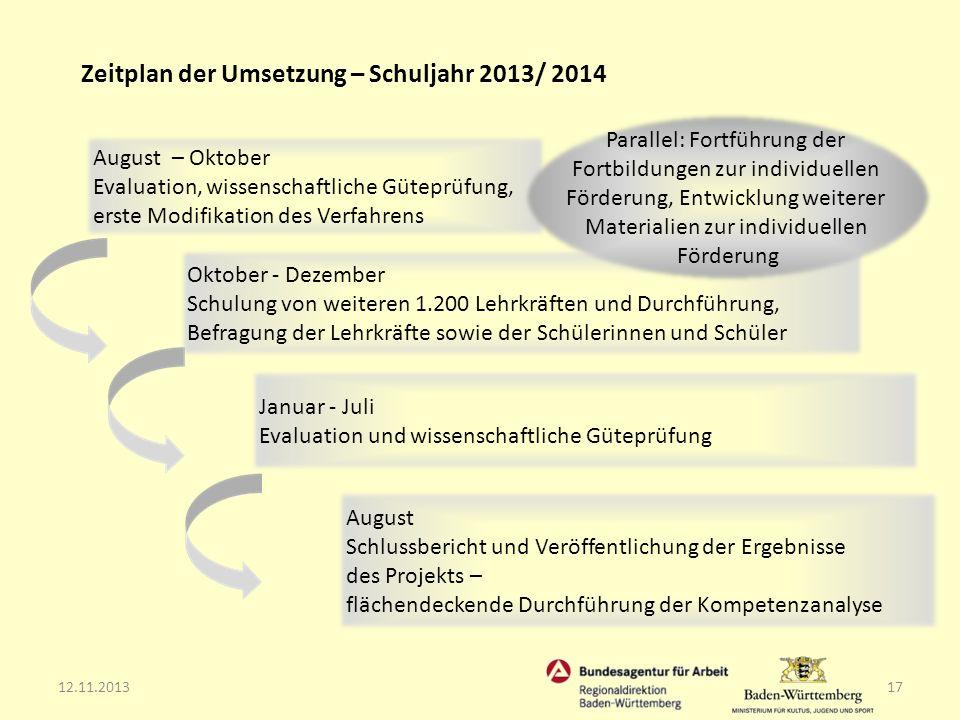 12.11.201317 Zeitplan der Umsetzung – Schuljahr 2013/ 2014 August – Oktober Evaluation, wissenschaftliche Güteprüfung, erste Modifikation des Verfahre