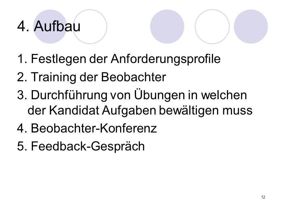 12 4. Aufbau 1. Festlegen der Anforderungsprofile 2. Training der Beobachter 3. Durchführung von Übungen in welchen der Kandidat Aufgaben bewältigen m