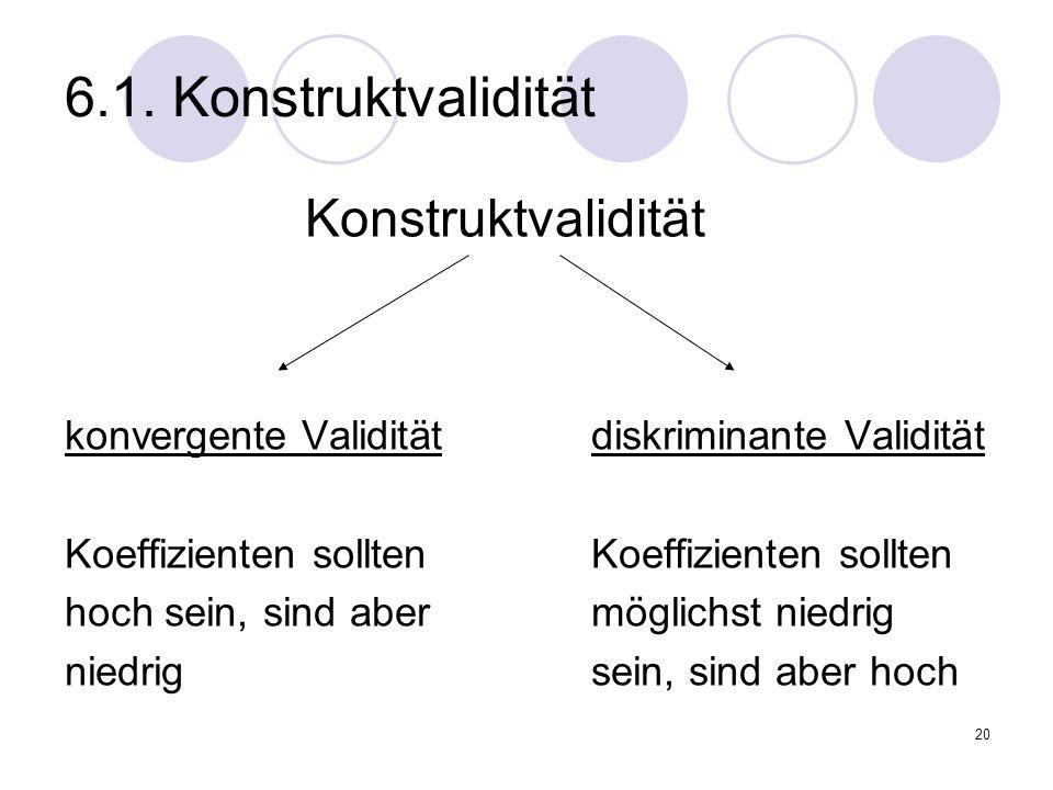 20 6.1. Konstruktvalidität Konstruktvalidität konvergente Validitätdiskriminante Validität Koeffizienten sollten hoch sein, sind aber möglichst niedri