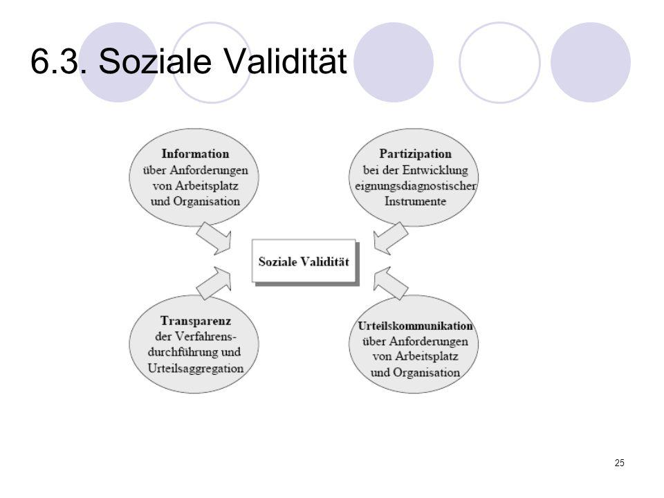 25 6.3. Soziale Validität
