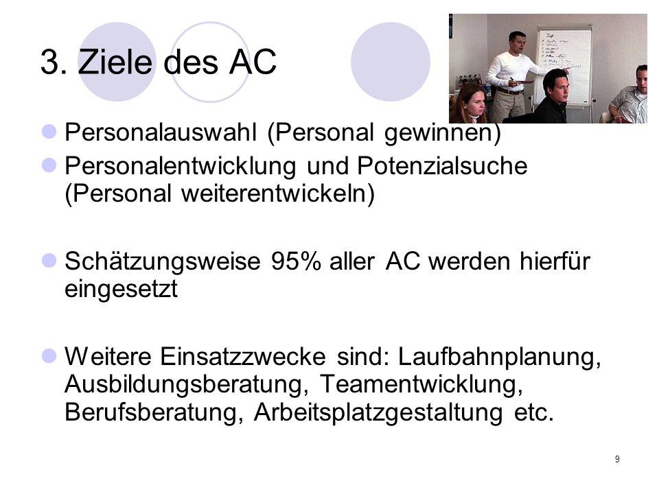 9 3. Ziele des AC Personalauswahl (Personal gewinnen) Personalentwicklung und Potenzialsuche (Personal weiterentwickeln) Schätzungsweise 95% aller AC